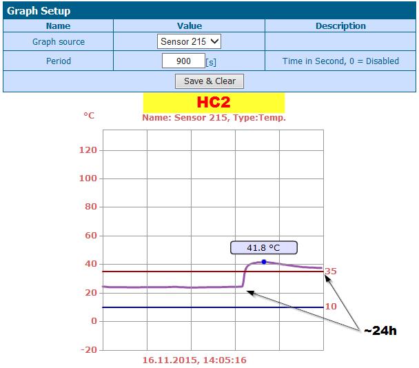 HC2_TEMPERATUR.png